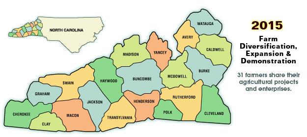 county intro2015
